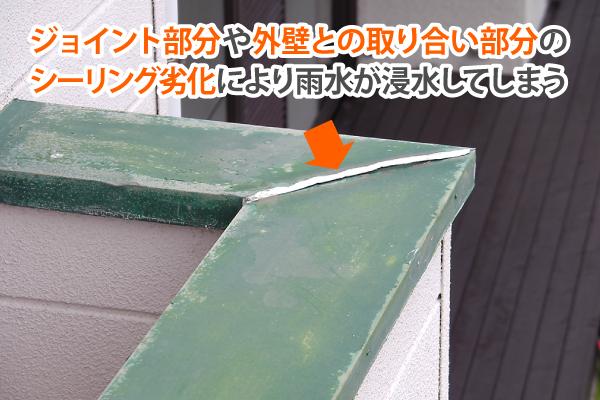 ジョイント部分や外壁との取り合い部分のシーリング劣化により雨水が浸水してしまう