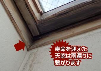 経年劣化を迎えた天窓