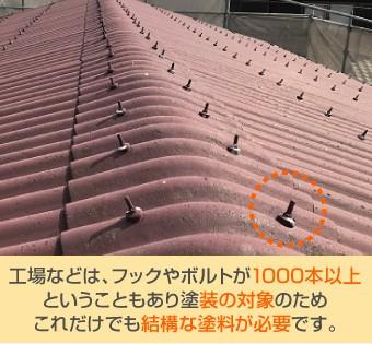 工場などは、フックやボルトが1000本以上 ということもあり塗装の対象のためこれだけでも結構な塗料が必要です。